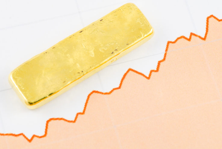 What Affects the Price of Gold?